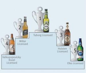 Лицензионное пиво